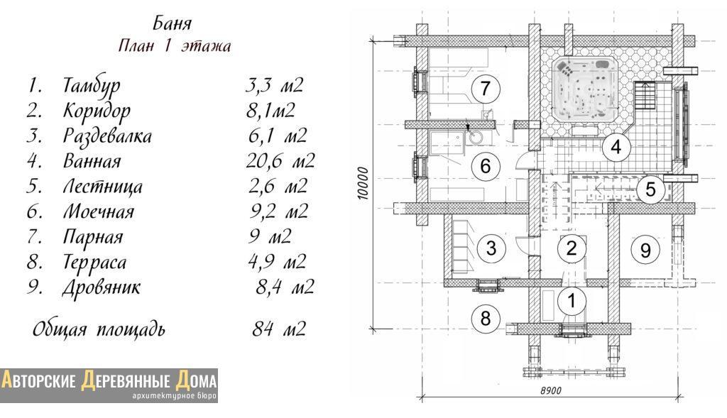 Планировка рубленной бани «Новатор»: первый этаж